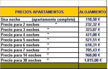 precios apartamentos públicoDibujo